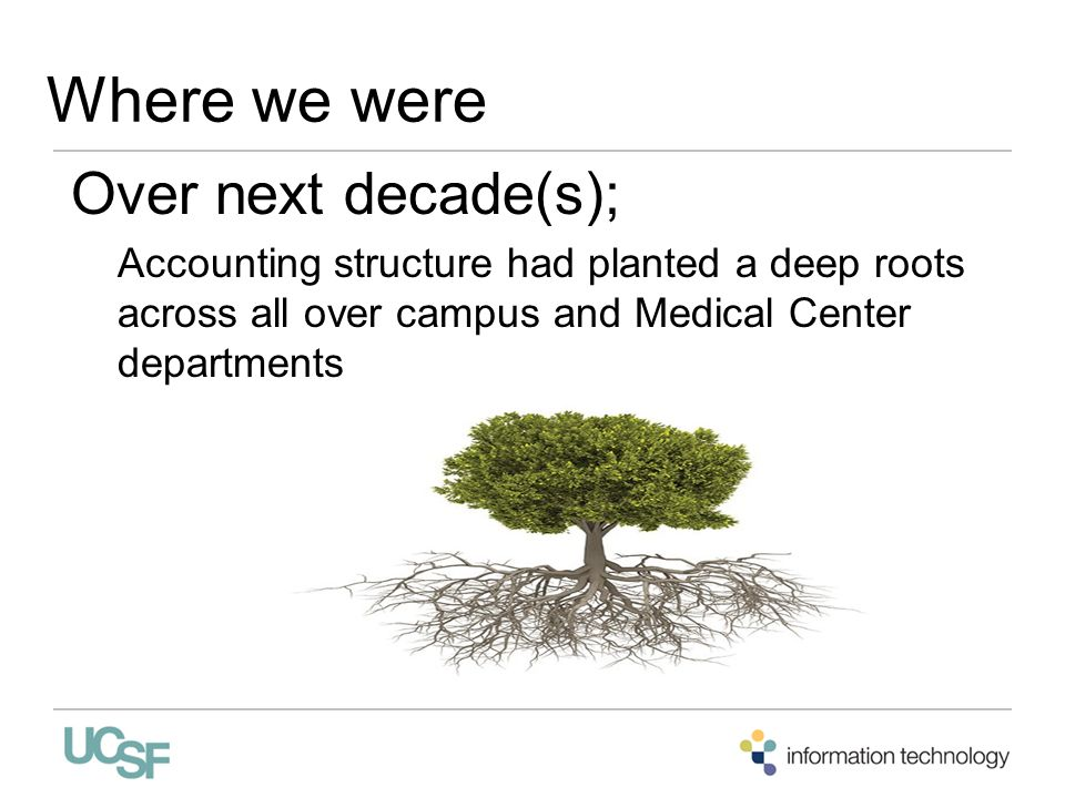 Where we were Over next decade(s); Accounting structure had planted a deep roots across all over campus and Medical Center departments