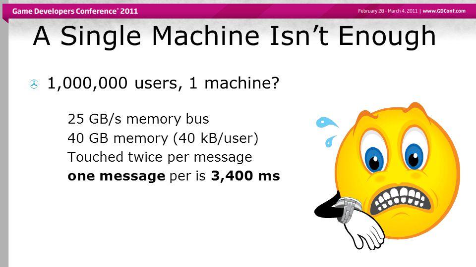 A Single Machine Isn't Enough  1,000,000 users, 1 machine.