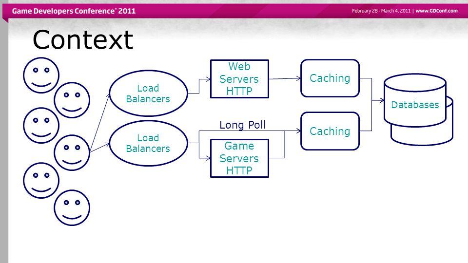 RPC Web Server Gateway PHP HTTP + JSON Erlang Message Queue admin