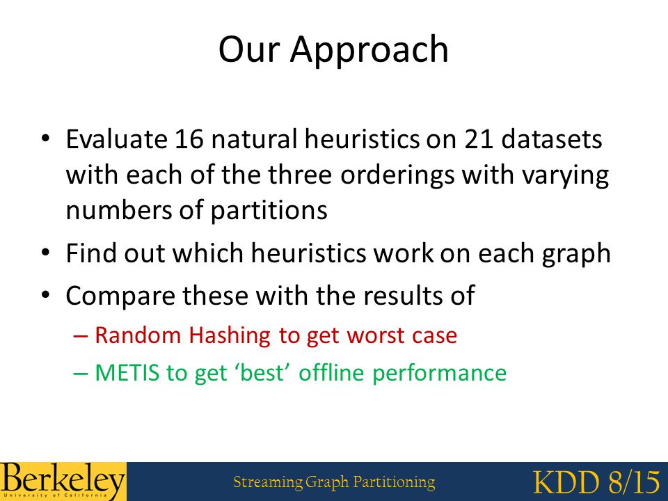 Streaming Graph Partitioning KDD 8/15 Evaluate 16 natural heuristics on 21 datasets with each of the three orderings with varying numbers of partitions Find out which heuristics work on each graph Compare these with the results of – Random Hashing to get worst case – METIS to get 'best' offline performance Our Approach