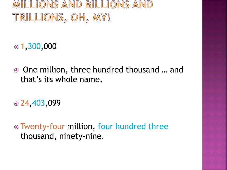  1,300,000  One million, three hundred thousand … and that's its whole name.  24,403,099  Twenty-four million, four hundred three thousand, ninety