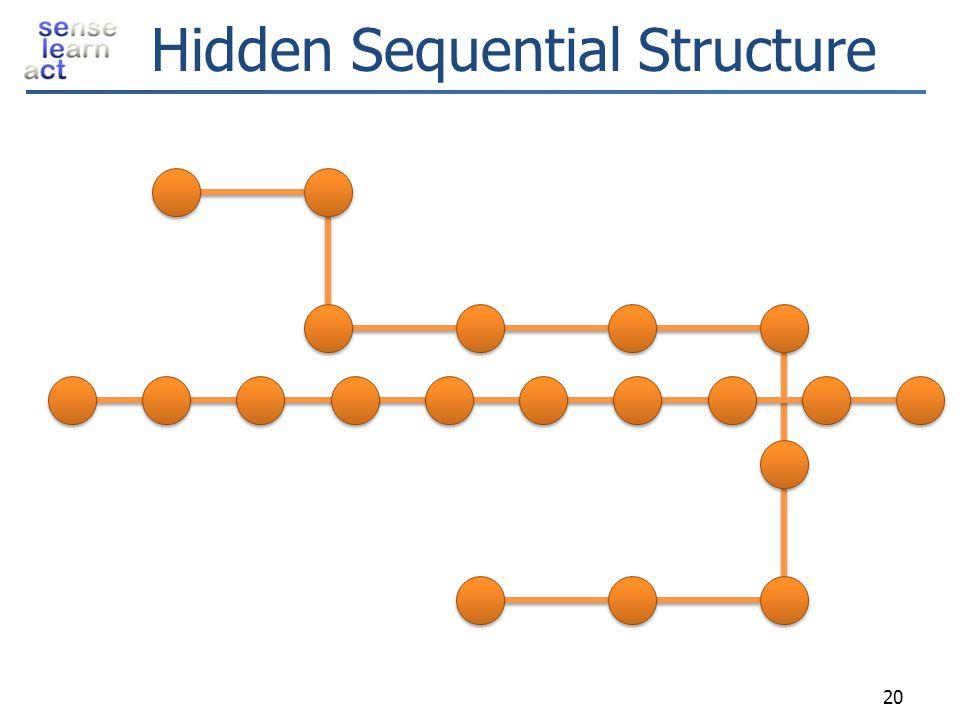 Hidden Sequential Structure 20