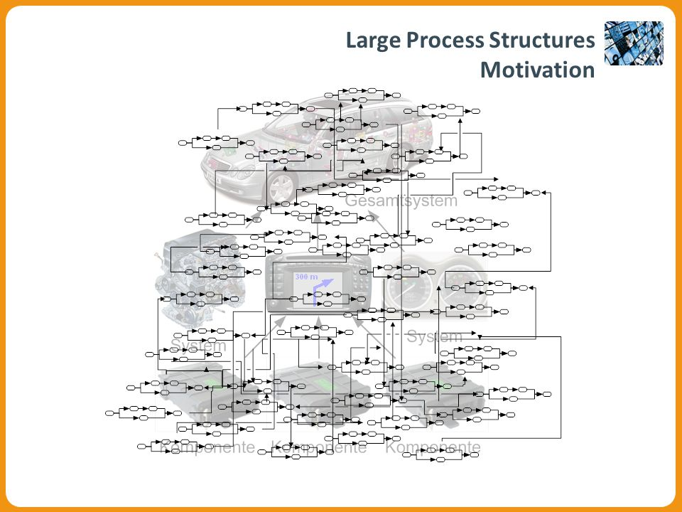 g a g a Object Life Cycles / Life Cycle Coordination Model Data-driven Process Structure Large Process Structures Corepro Müller et al.