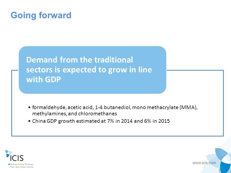 www.icis.com End- users formaldehyde, acetic acid, 1-4 butanediol, mono methacrylate (MMA), methylamines, and chloromethanes China GDP growth estimate
