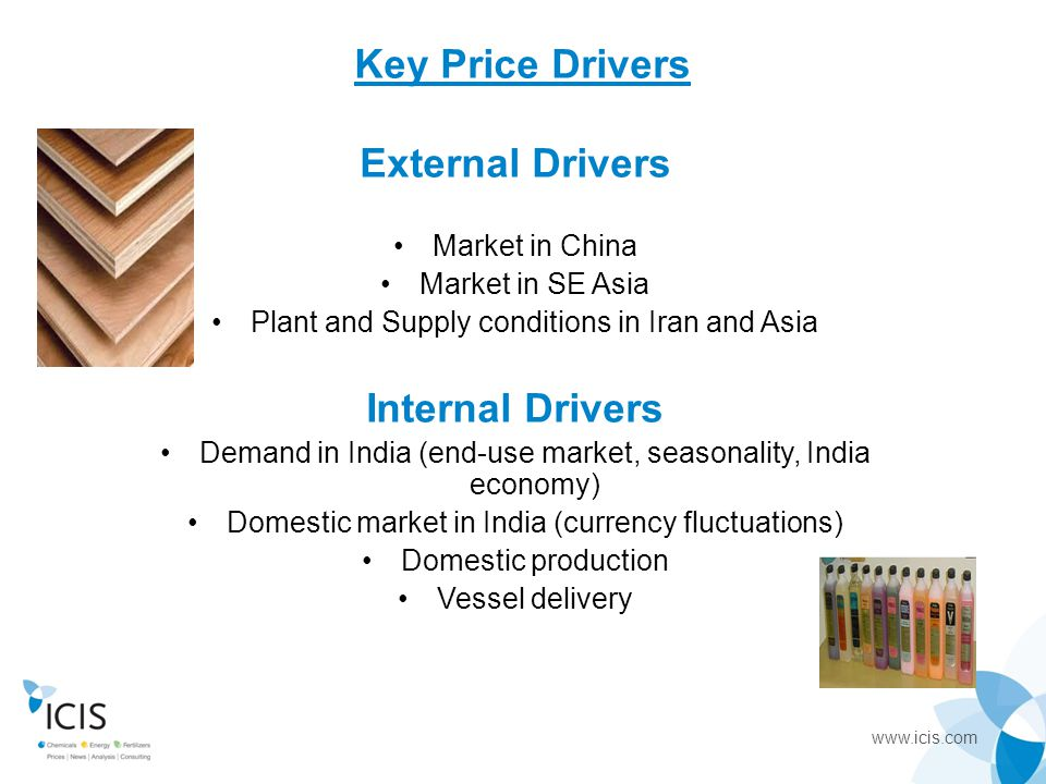 www.icis.com Key Price Drivers External Drivers Market in China Market in SE Asia Plant and Supply conditions in Iran and Asia Internal Drivers Demand