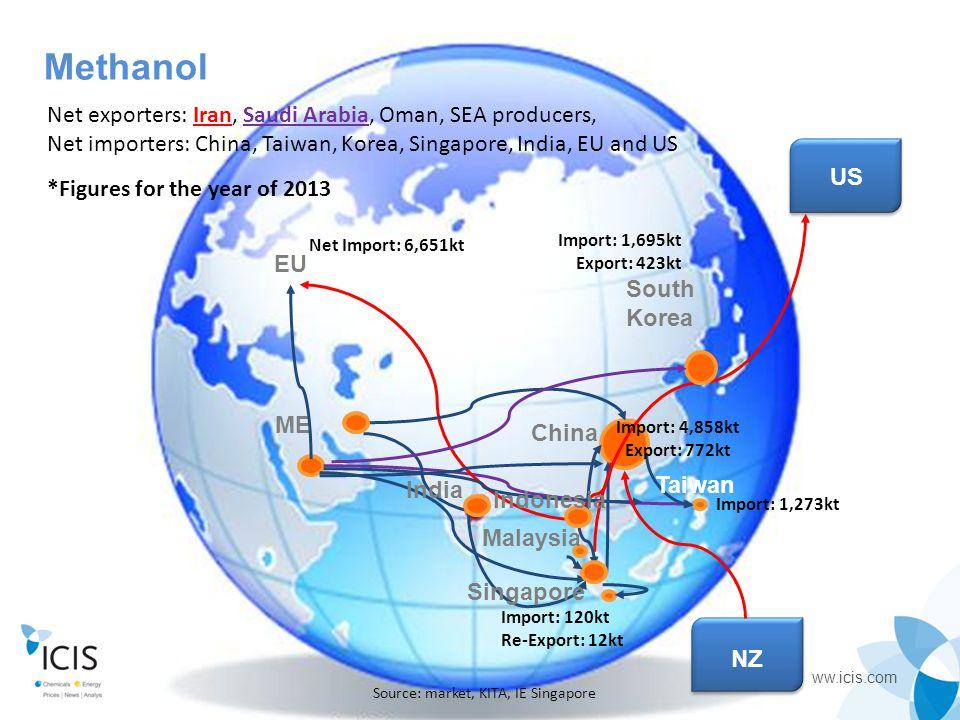 www.icis.com Methanol US EU China South Korea ME Net exporters: Iran, Saudi Arabia, Oman, SEA producers, Net importers: China, Taiwan, Korea, Singapor