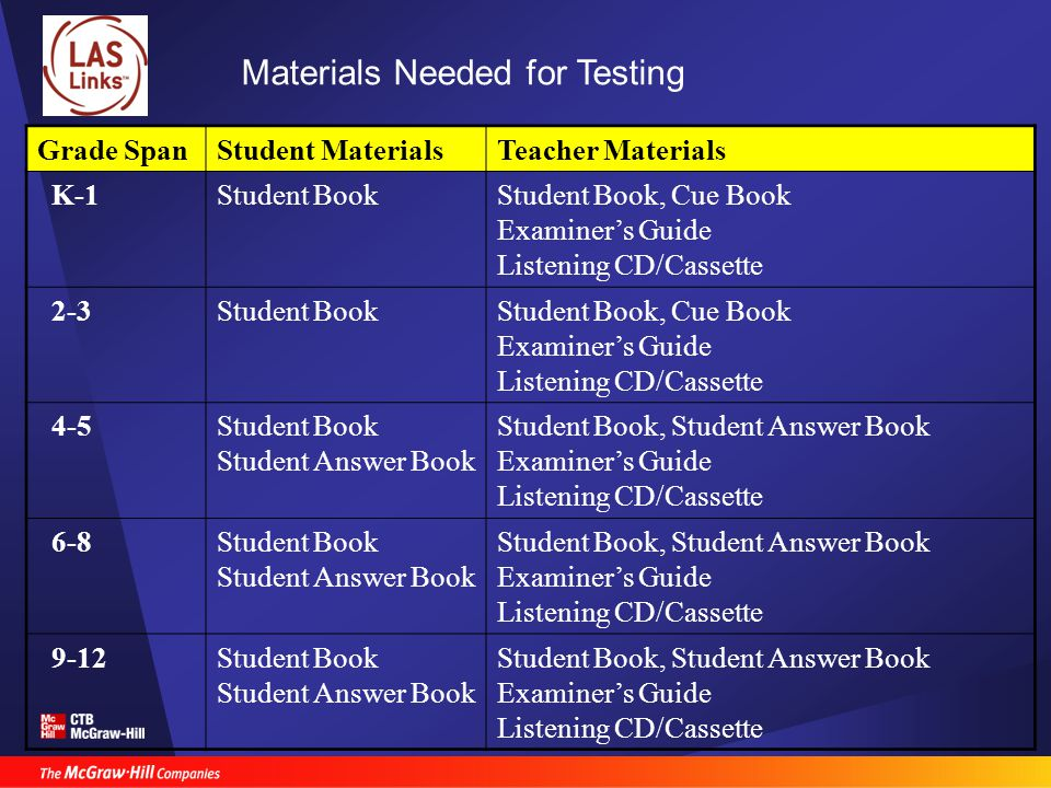 Grade SpanStudent MaterialsTeacher Materials K-1Student BookStudent Book, Cue Book Examiner's Guide Listening CD/Cassette 2-3Student BookStudent Book, Cue Book Examiner's Guide Listening CD/Cassette 4-5Student Book Student Answer Book Student Book, Student Answer Book Examiner's Guide Listening CD/Cassette 6-8Student Book Student Answer Book Student Book, Student Answer Book Examiner's Guide Listening CD/Cassette 9-12Student Book Student Answer Book Student Book, Student Answer Book Examiner's Guide Listening CD/Cassette Materials Needed for Testing