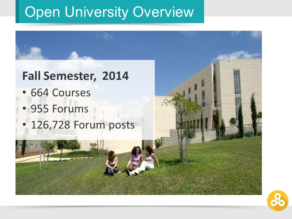 Open University Overview 48,000 Students 1,000 Faculty members
