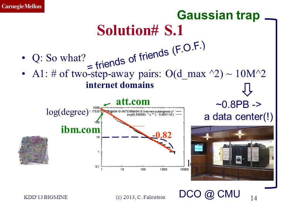 CMU SCS (c) 2013, C. Faloutsos 14 Solution# S.1 Q: So what.