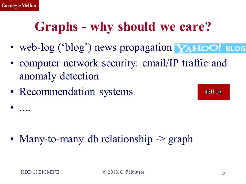 CMU SCS (c) 2013, C. Faloutsos 5 Graphs - why should we care.