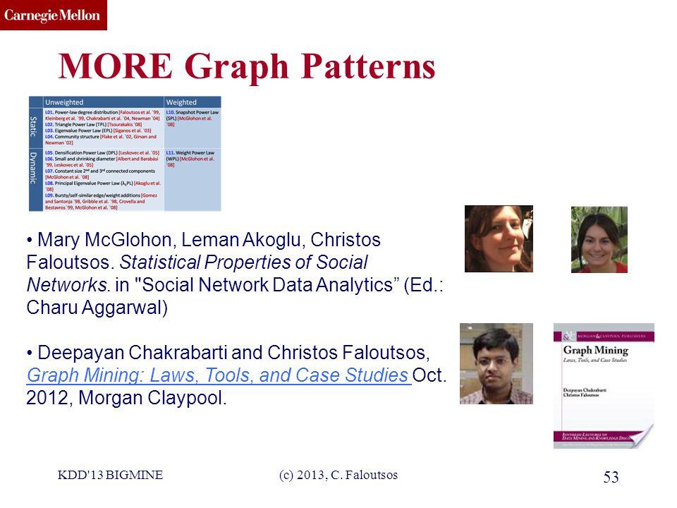 CMU SCS MORE Graph Patterns KDD 13 BIGMINE(c) 2013, C.