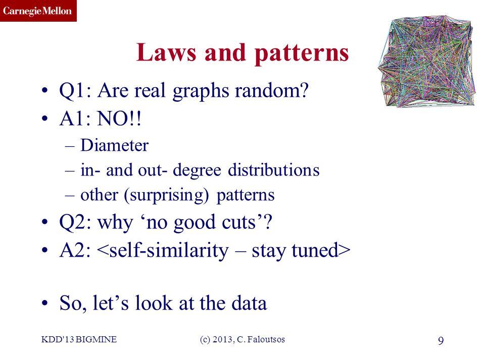 CMU SCS Many algo's for graph partitioning METIS [Karypis, Kumar +] 2 nd eigenvector of Laplacian Modularity-based [Girwan+Newman] Max flow [Flake+] … KDD 13 BIGMINE(c) 2013, C.