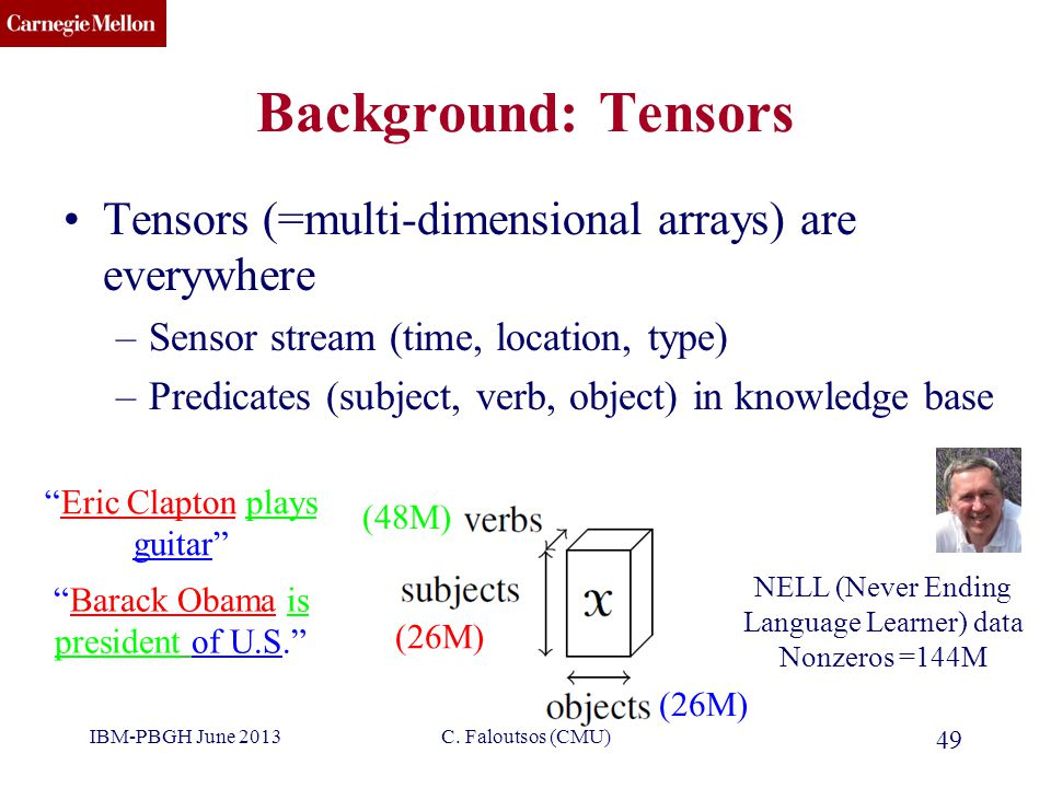 CMU SCS Background: Tensors Tensors (=multi-dimensional arrays) are everywhere –Sensor stream (time, location, type) –Predicates (subject, verb, object) in knowledge base Barack Obama is president of U.S. Eric Clapton plays guitar (26M) (48M) NELL (Never Ending Language Learner) data Nonzeros =144M IBM-PBGH June 2013 49 C.