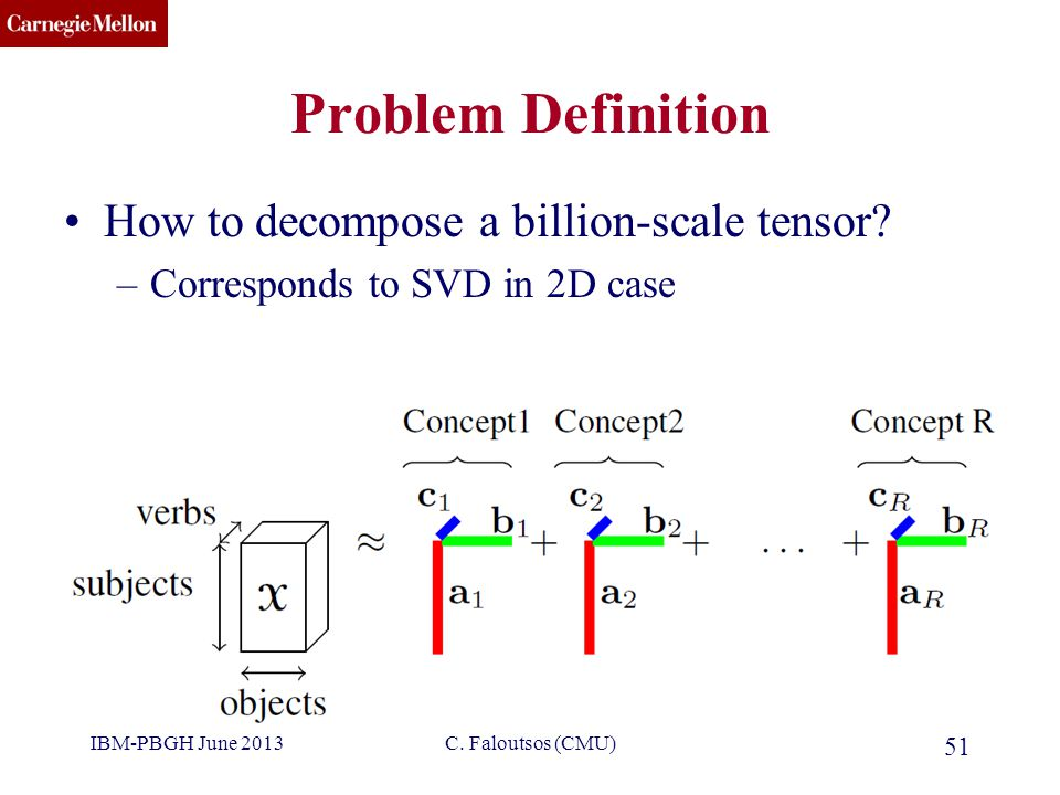 CMU SCS Problem Definition How to decompose a billion-scale tensor? –Corresponds to SVD in 2D case IBM-PBGH June 2013 51 C. Faloutsos (CMU)