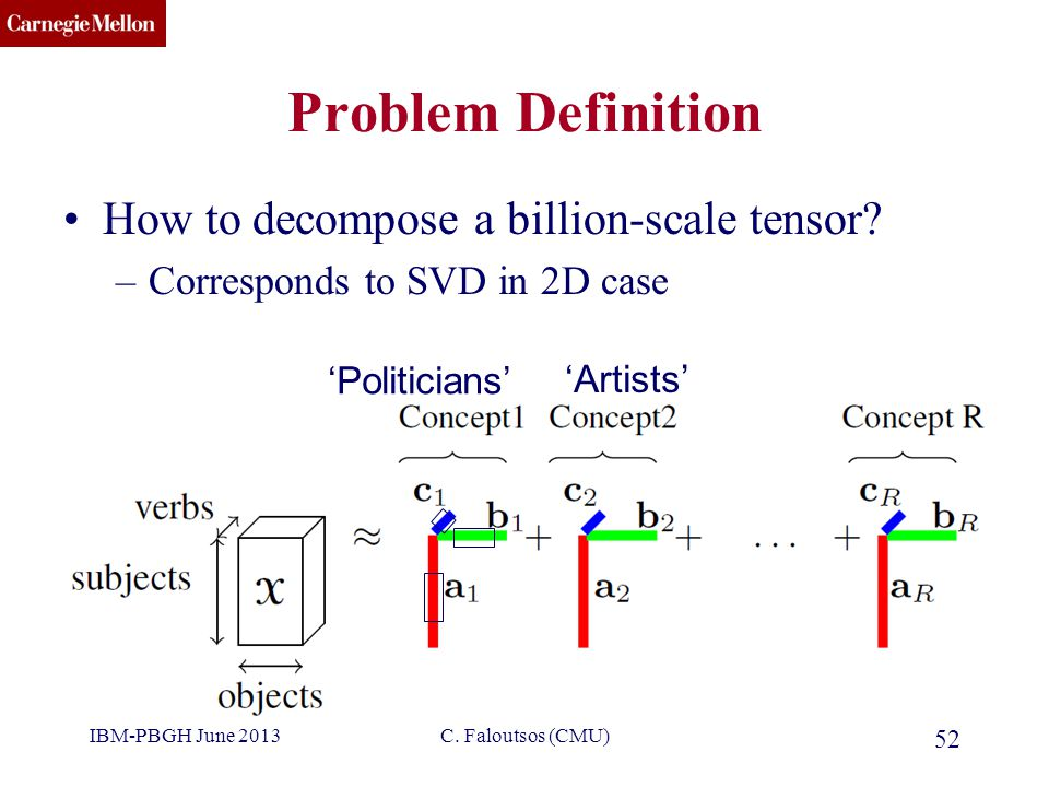CMU SCS Problem Definition How to decompose a billion-scale tensor.