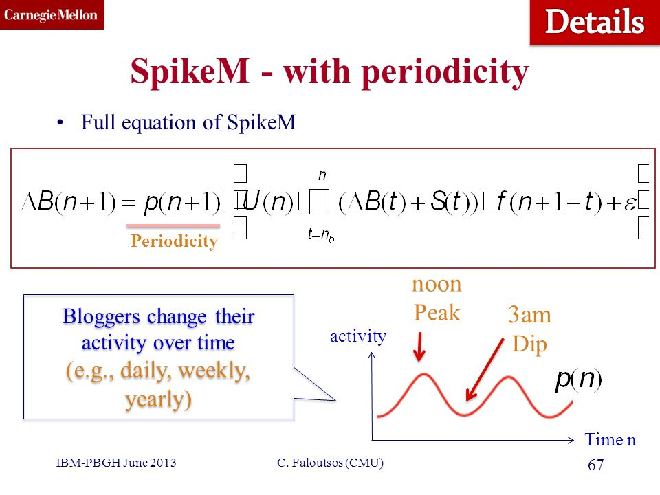 CMU SCS SpikeM - with periodicity Full equation of SpikeM 67 Periodicity noon Peak 3am Dip Time n Bloggers change their activity over time (e.g., daily, weekly, yearly) Bloggers change their activity over time (e.g., daily, weekly, yearly) activity C.