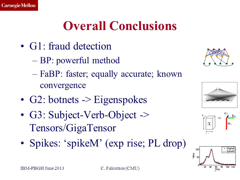 CMU SCS Overall Conclusions G1: fraud detection –BP: powerful method –FaBP: faster; equally accurate; known convergence G2: botnets -> Eigenspokes G3: Subject-Verb-Object -> Tensors/GigaTensor Spikes: 'spikeM' (exp rise; PL drop) IBM-PBGH June 2013C.
