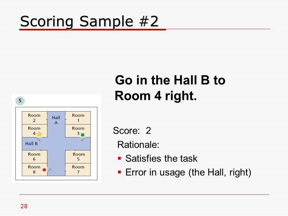 Scoring Sample #2 Go in the Hall B to Room 4 right.