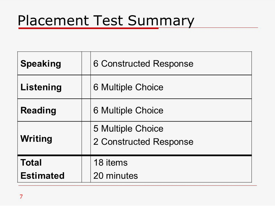 Placement Test Summary Speaking6 Constructed Response Listening6 Multiple Choice Reading6 Multiple Choice Writing 5 Multiple Choice 2 Constructed Response Total Estimated 18 items 20 minutes 7
