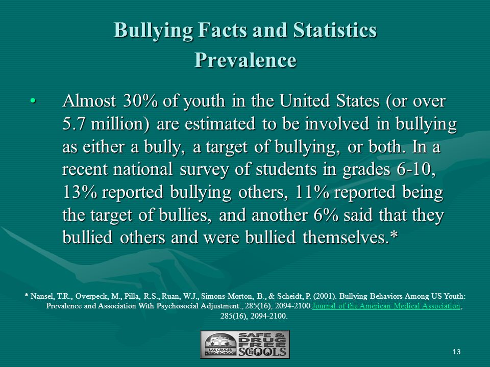 13 Bullying Facts and Statistics Prevalence Almost 30% of youth in the United States (or over 5.7 million) are estimated to be involved in bullying as