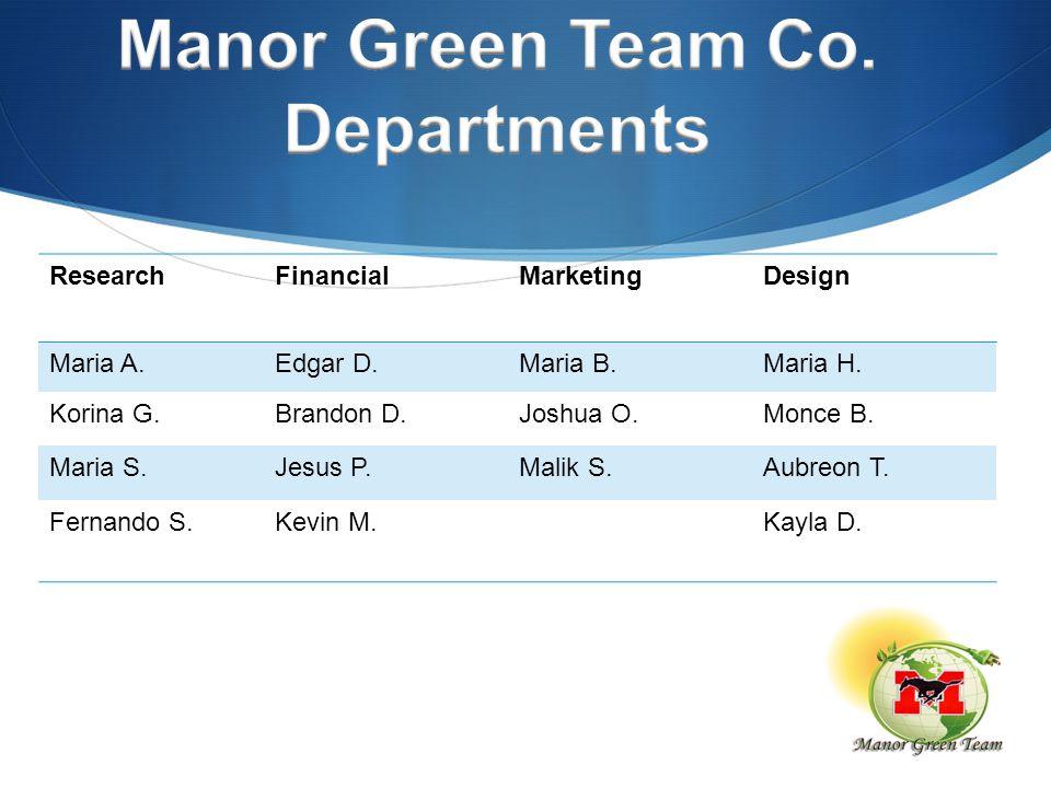ResearchFinancialMarketingDesign Maria A.Edgar D.Maria B.Maria H.
