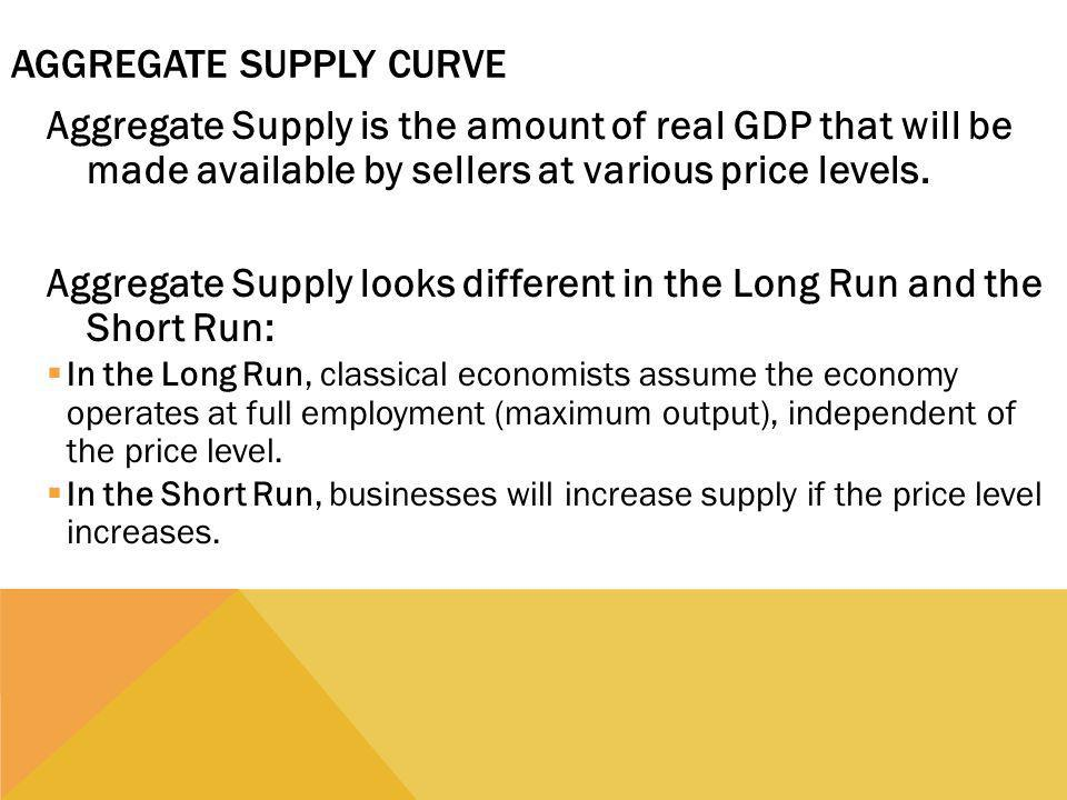 AGGREGATE SUPPLY CURVE Aggregate Supply is the amount of real GDP that will be made available by sellers at various price levels.