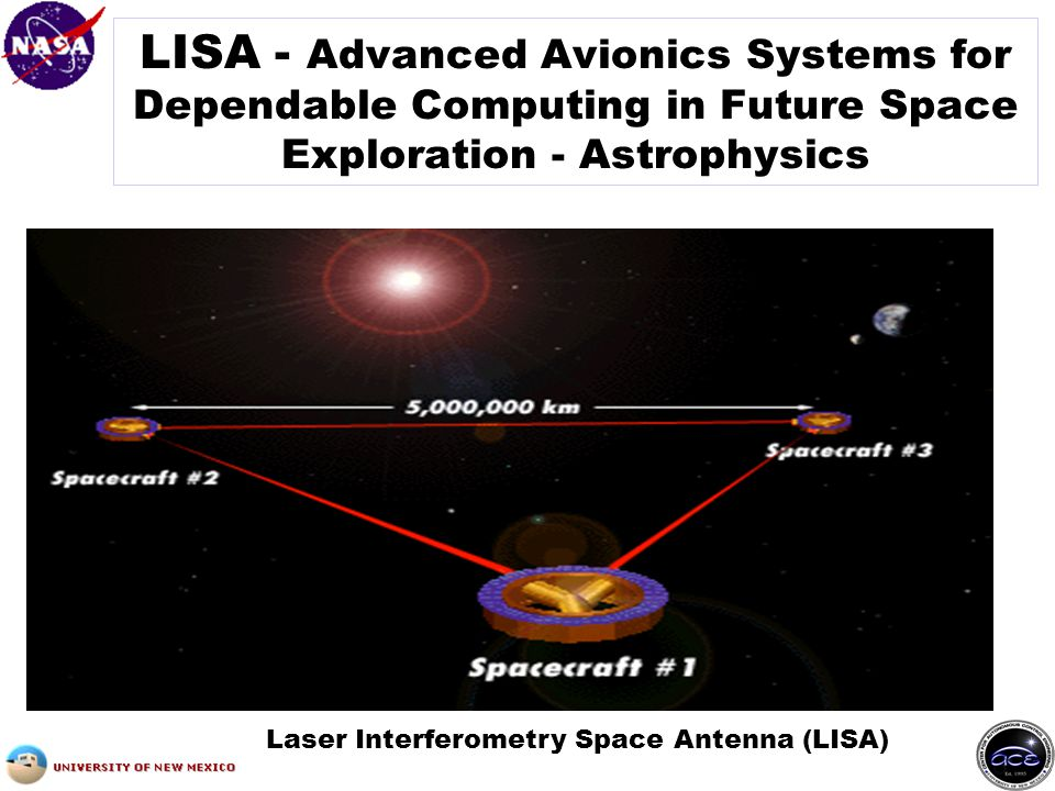 LISA - Advanced Avionics Systems for Dependable Computing in Future Space Exploration - Astrophysics Laser Interferometry Space Antenna (LISA)