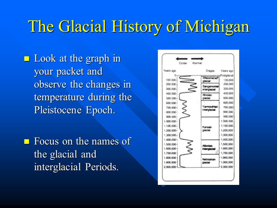 The Glacial History of Michigan Look at the graph in your packet and observe the changes in temperature during the Pleistocene Epoch. Look at the grap