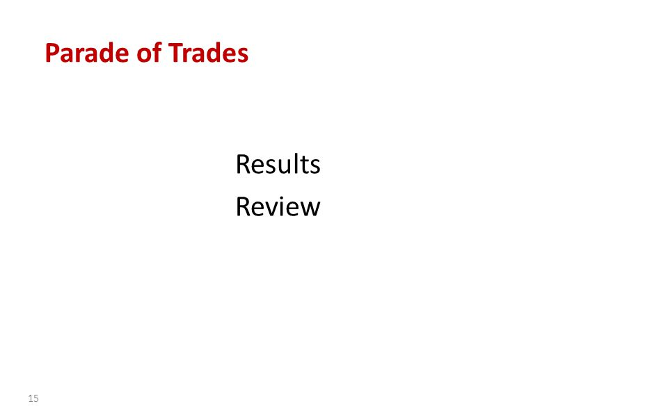 Results Review 15 Parade of Trades