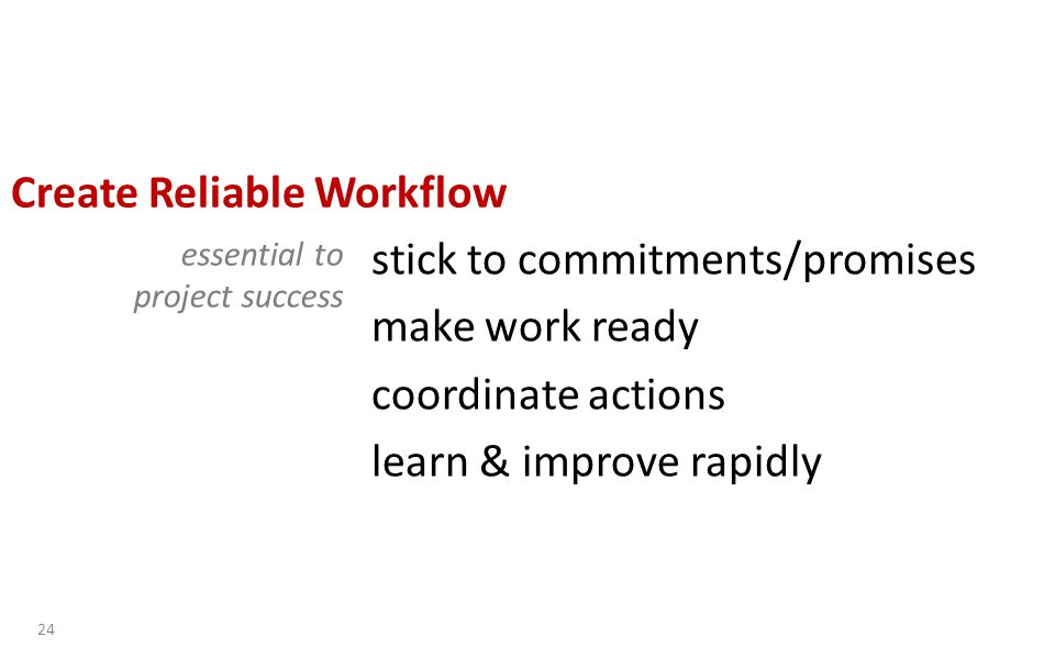 Create Reliable Workflow stick to commitments/promises make work ready coordinate actions learn & improve rapidly essential to project success 24