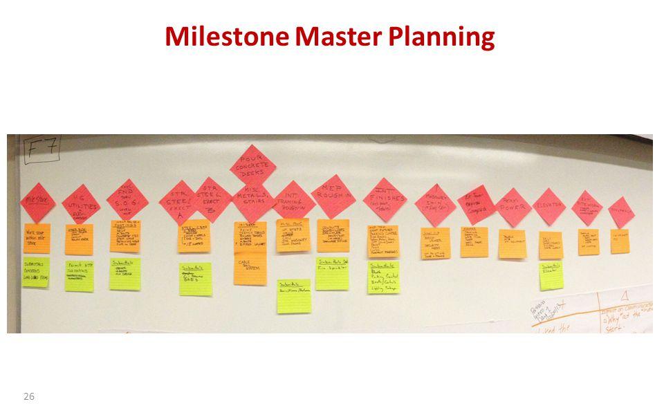26 Milestone Master Planning