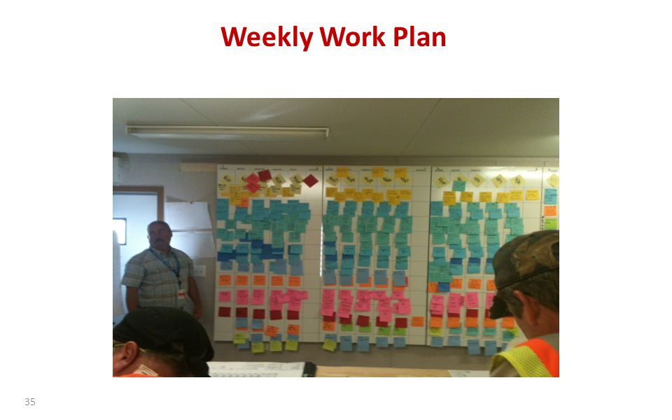 Weekly Work Plan 35