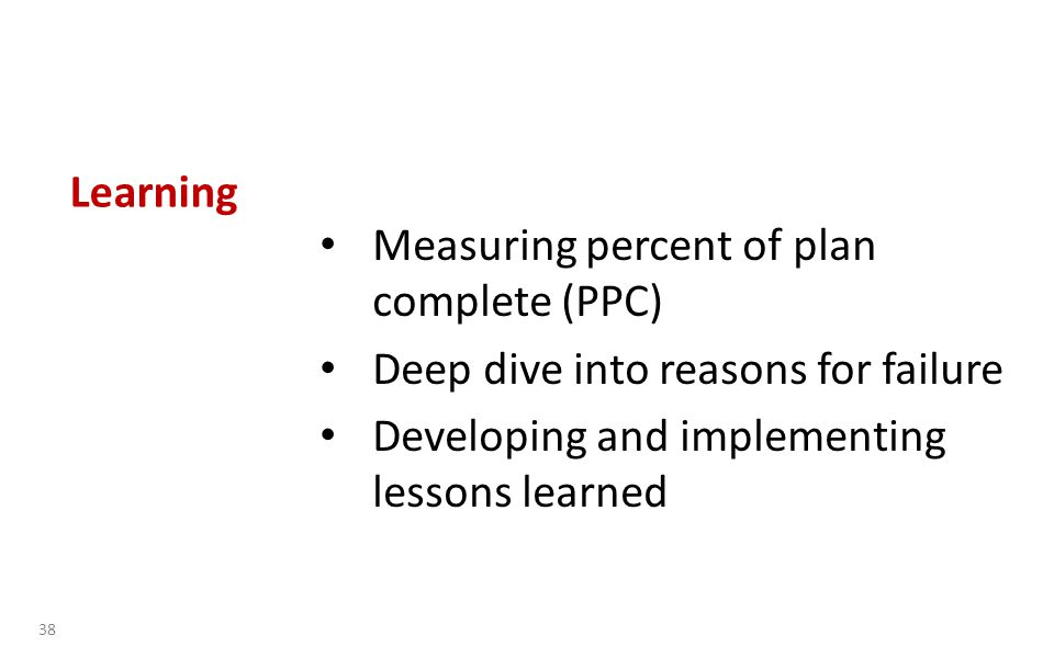 Learning Measuring percent of plan complete (PPC) Deep dive into reasons for failure Developing and implementing lessons learned 38