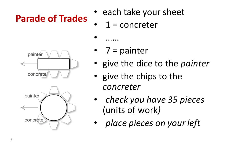 dots on the die represent the number of units of work your team can do that week each die has an average roll of 3.5 each trade has to deliver 35 units of work how many weeks to complete the work for each trade.