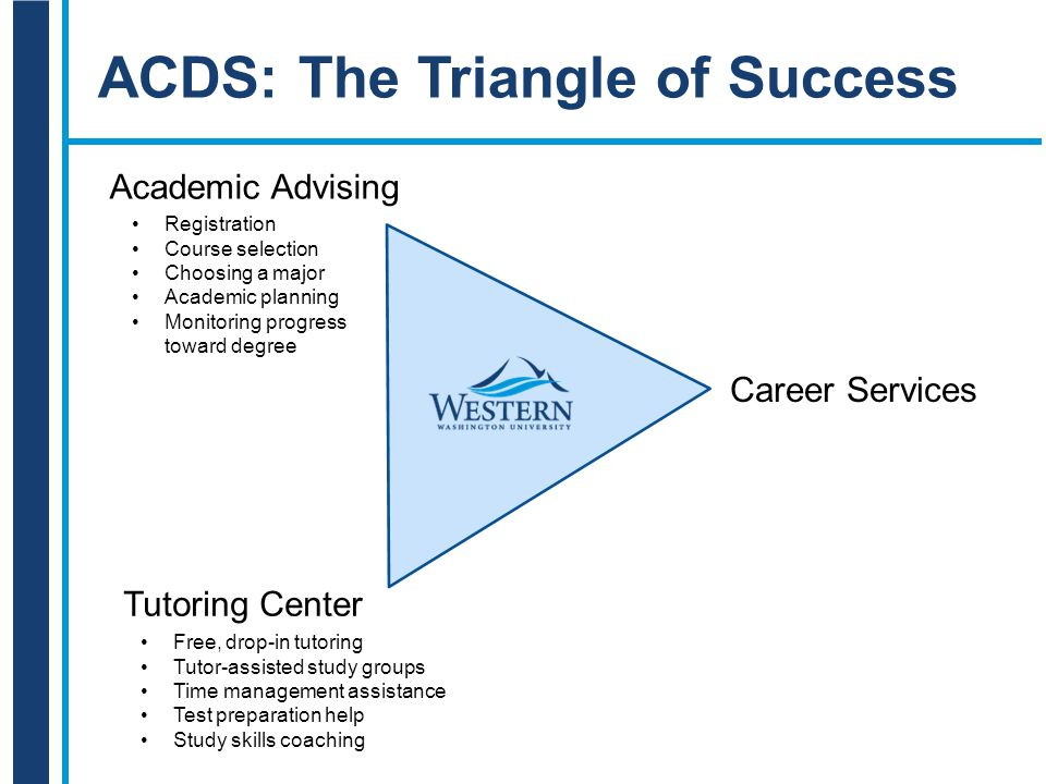The Career Services Center What you need to know: 2.) We can help 1.) We exist