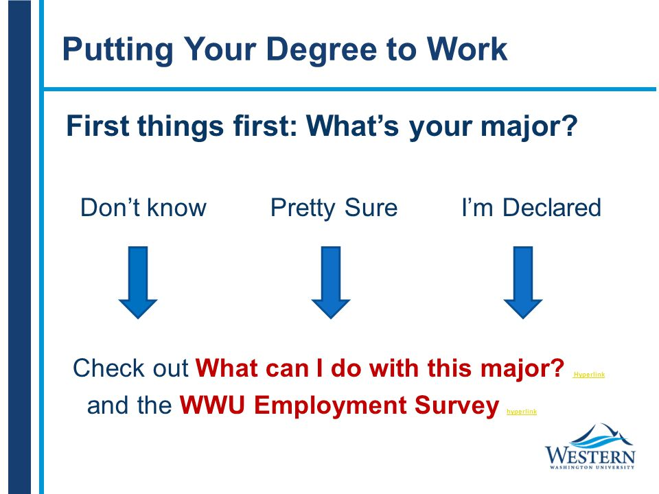 WWU Employment Survey 2011 75% of WWU Graduates found employment while in school or within three months of graduation 14% went on to graduate school 8% were still actively seeking employment