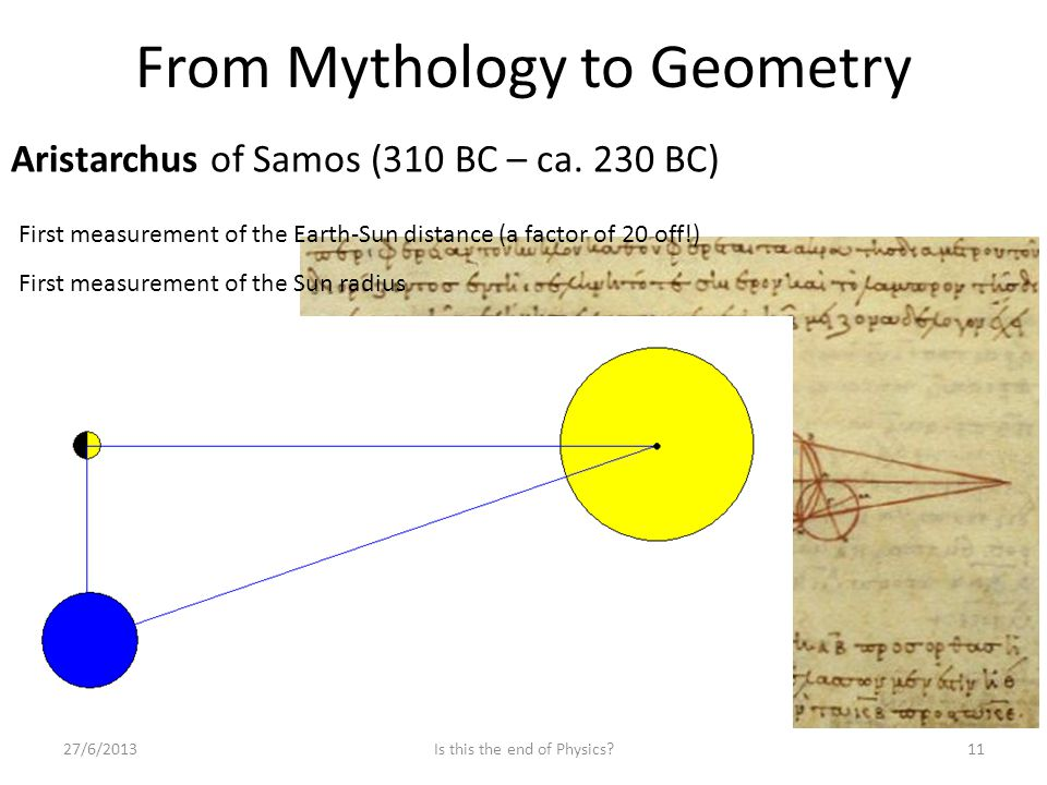 From Mythology to Geometry 27/6/2013Is this the end of Physics?11 Aristarchus of Samos (310 BC – ca. 230 BC) First measurement of the Earth-Sun distan