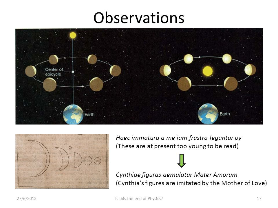 Observations 27/6/2013Is this the end of Physics?17 Haec immatura a me iam frustra leguntur oy (These are at present too young to be read) Cynthiae fi