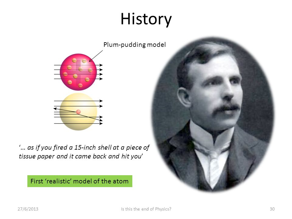 History 27/6/2013Is this the end of Physics?30 '… as if you fired a 15-inch shell at a piece of tissue paper and it came back and hit you' Plum-puddin