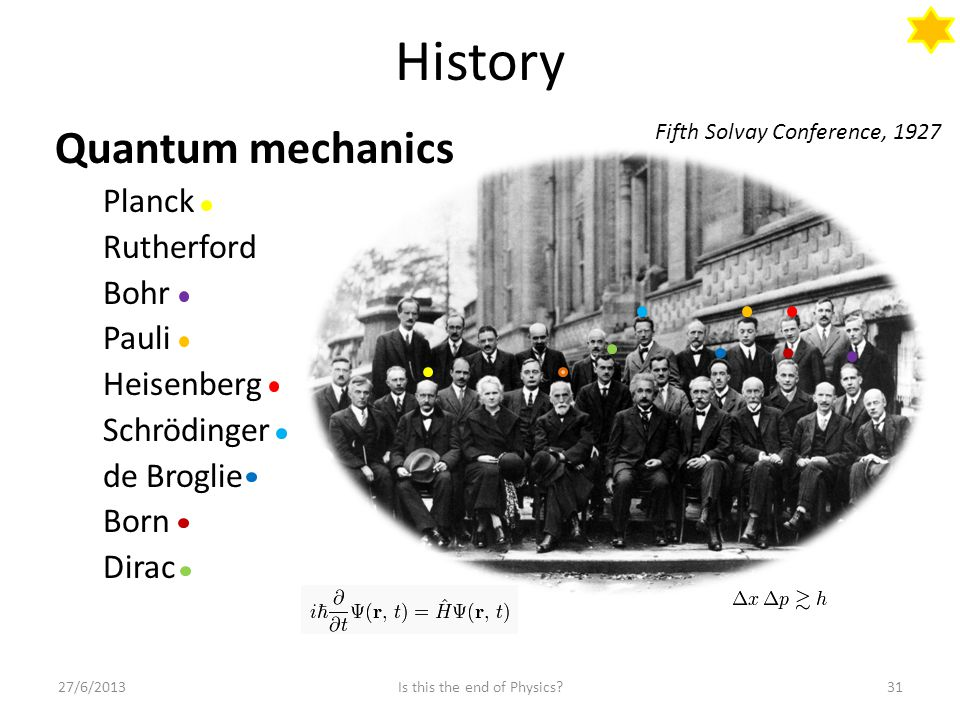 History Quantum mechanics Planck Rutherford Bohr Pauli Heisenberg Schrödinger de Broglie Born Dirac 27/6/2013Is this the end of Physics 31 Fifth Solvay Conference, 1927