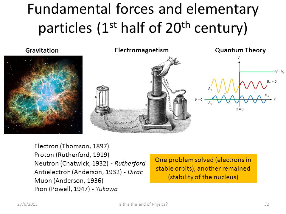 Fundamental forces and elementary particles (1 st half of 20 th century) 27/6/2013Is this the end of Physics 32 Gravitation ElectromagnetismQuantum Theory Electron (Thomson, 1897) Proton (Rutherford, 1919) Neutron (Chatwick, 1932) - Rutherford Antielectron (Anderson, 1932) - Dirac Muon (Anderson, 1936) Pion (Powell, 1947) - Yukawa One problem solved (electrons in stable orbits), another remained (stability of the nucleus)