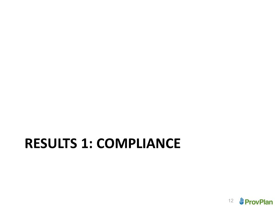 RESULTS 1: COMPLIANCE 12