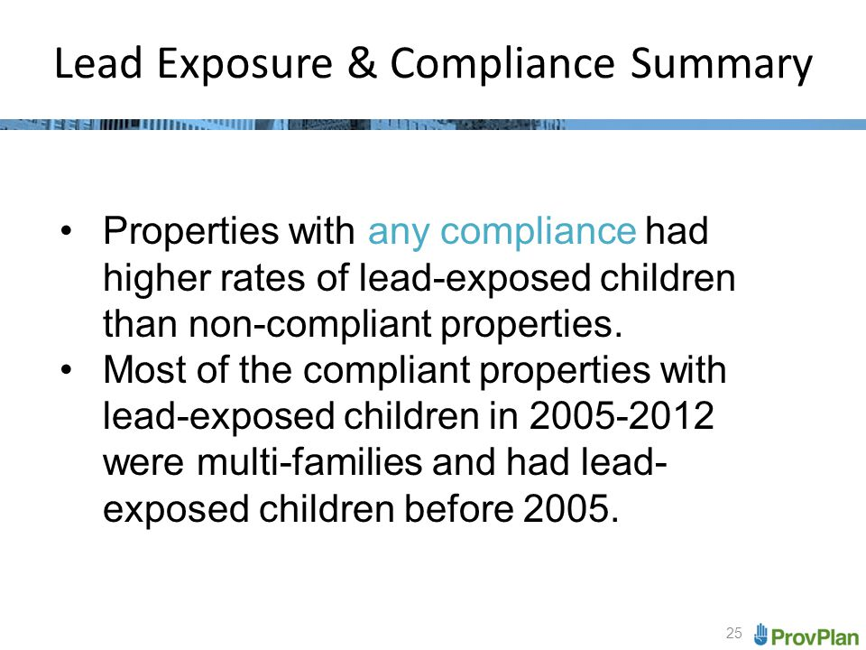 25 Lead Exposure & Compliance Summary Properties with any compliance had higher rates of lead-exposed children than non-compliant properties.