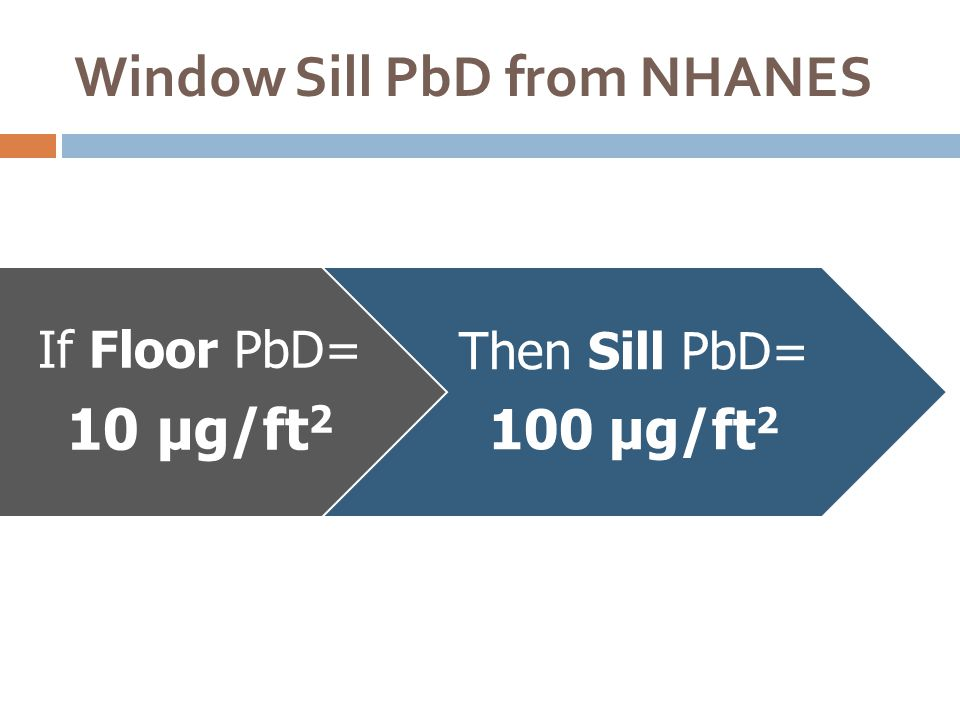 Window Sill PbD from NHANES If Floor PbD= 10 µg/ft 2 Then Sill PbD= 100 µg/ft 2