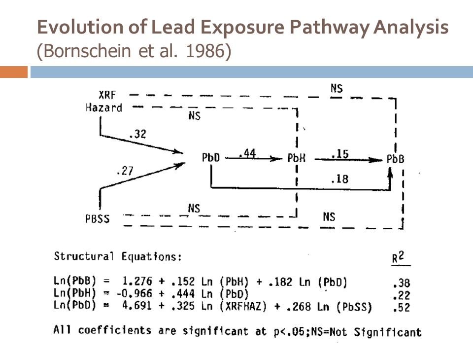  But because lead is a multi-media pollutant, the Agency should not expect a dust lead standard on its own to achieve such levels.