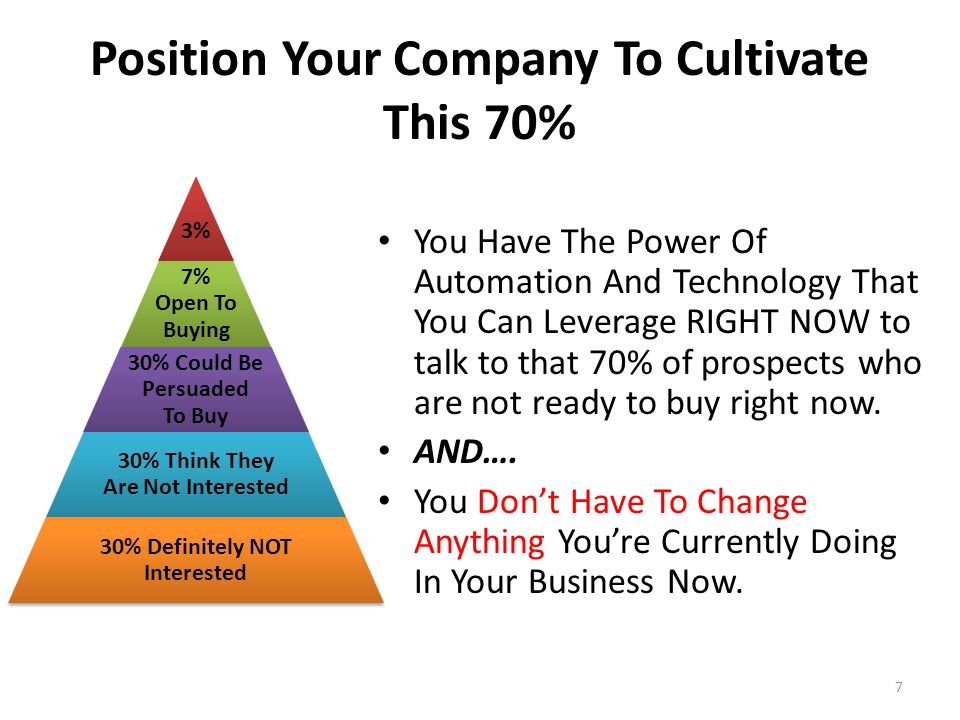 Position Your Company To Cultivate This 70% You Have The Power Of Automation And Technology That You Can Leverage RIGHT NOW to talk to that 70% of prospects who are not ready to buy right now.