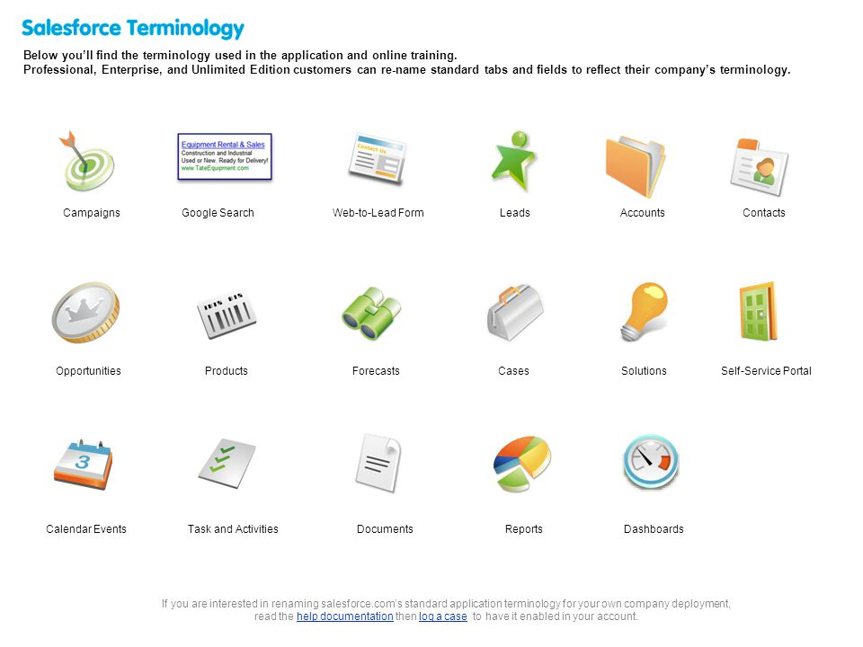 Contacts Salesforce Terminology Below you'll find the terminology used in the application and online training.