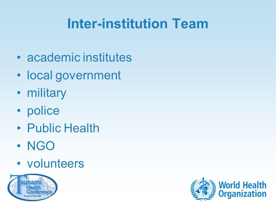 Inter-institution Team academic institutes local government military police Public Health NGO volunteers