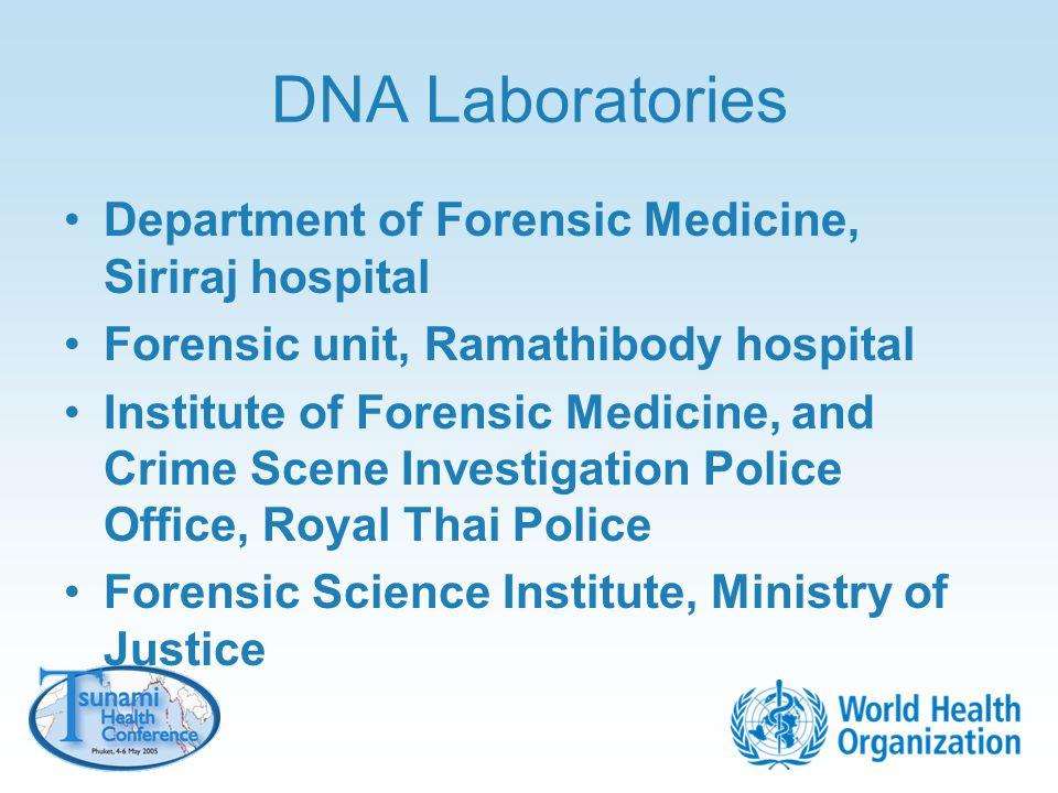 DNA Laboratories Department of Forensic Medicine, Siriraj hospital Forensic unit, Ramathibody hospital Institute of Forensic Medicine, and Crime Scene