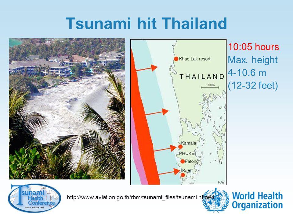 Tsunami hit Thailand 10:05 hours Max. height 4-10.6 m (12-32 feet) http://www.aviation.go.th/rbm/tsunami_files/tsunami.htm#4